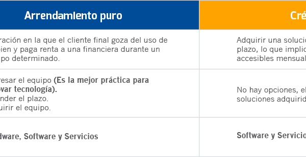 tabla financiamiento 01